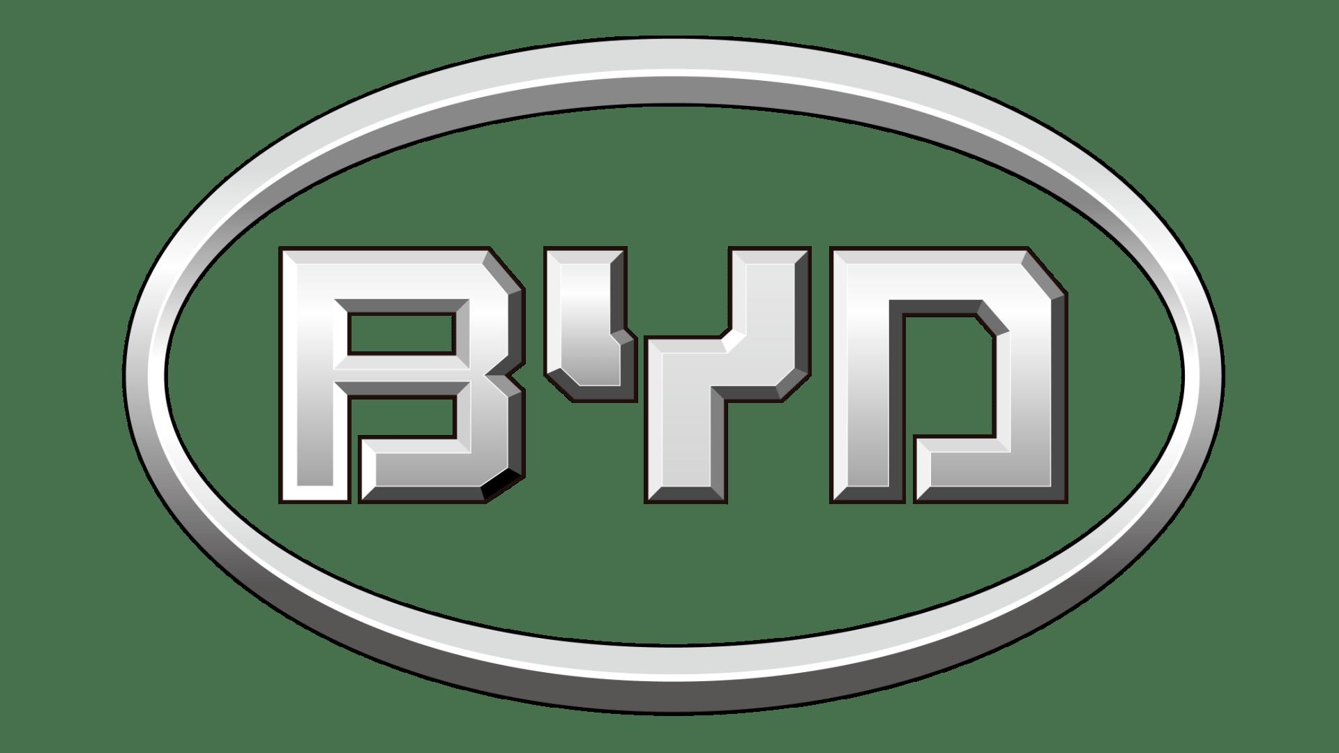 Логотип BYD (Build Your Dreams)